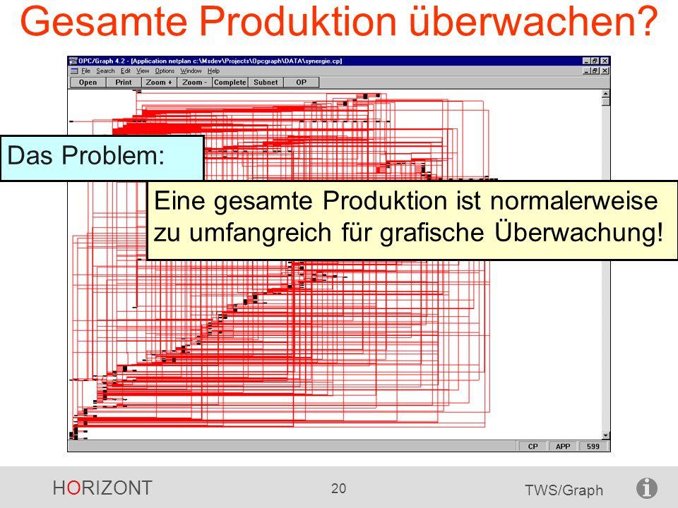 HORIZONT 20 TWS/Graph Gesamte Produktion überwachen? Das Problem: Eine gesamte Produktion ist normalerweise zu umfangreich für grafische Überwachung!