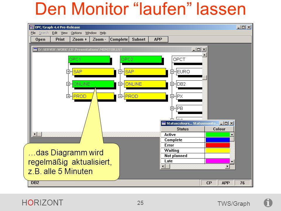 HORIZONT 25 TWS/Graph Den Monitor laufen lassen …das Diagramm wird regelmäßig aktualisiert, z.B. alle 5 Minuten