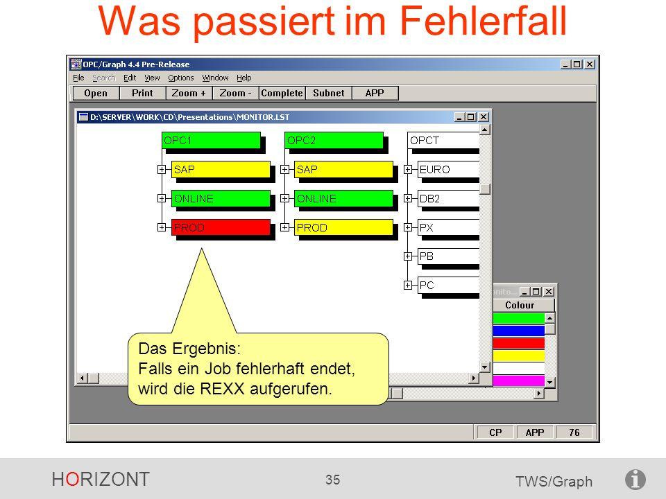 HORIZONT 35 TWS/Graph Was passiert im Fehlerfall Das Ergebnis: Falls ein Job fehlerhaft endet, wird die REXX aufgerufen.