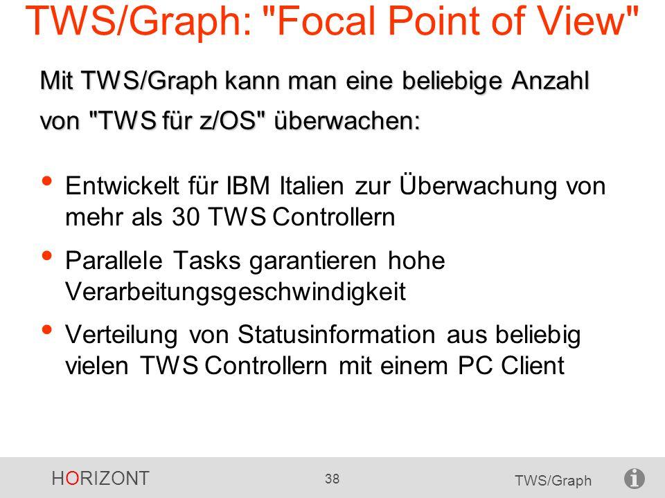 HORIZONT 38 TWS/Graph TWS/Graph: