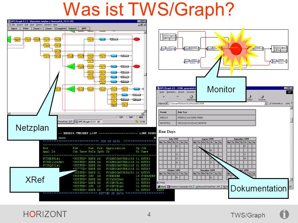 HORIZONT 45 TWS/Graph TWS/Graph Statusmonitor Einfach zu installieren –Kein Framework nötig –Keine tiefgreifenden Modifikationen notwendig (Exits etc.) Alle TWS Felder können verwendet werden –Exakte Auswahl, z.B.