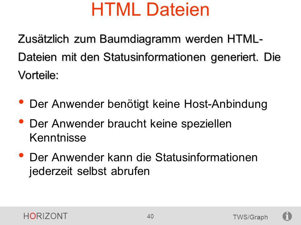 HORIZONT 40 TWS/Graph HTML Dateien Der Anwender benötigt keine Host-Anbindung Der Anwender braucht keine speziellen Kenntnisse Der Anwender kann die S