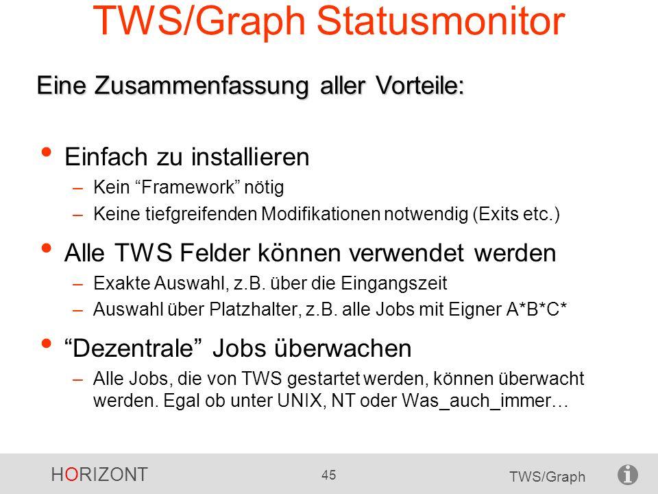 HORIZONT 45 TWS/Graph TWS/Graph Statusmonitor Einfach zu installieren –Kein Framework nötig –Keine tiefgreifenden Modifikationen notwendig (Exits etc.