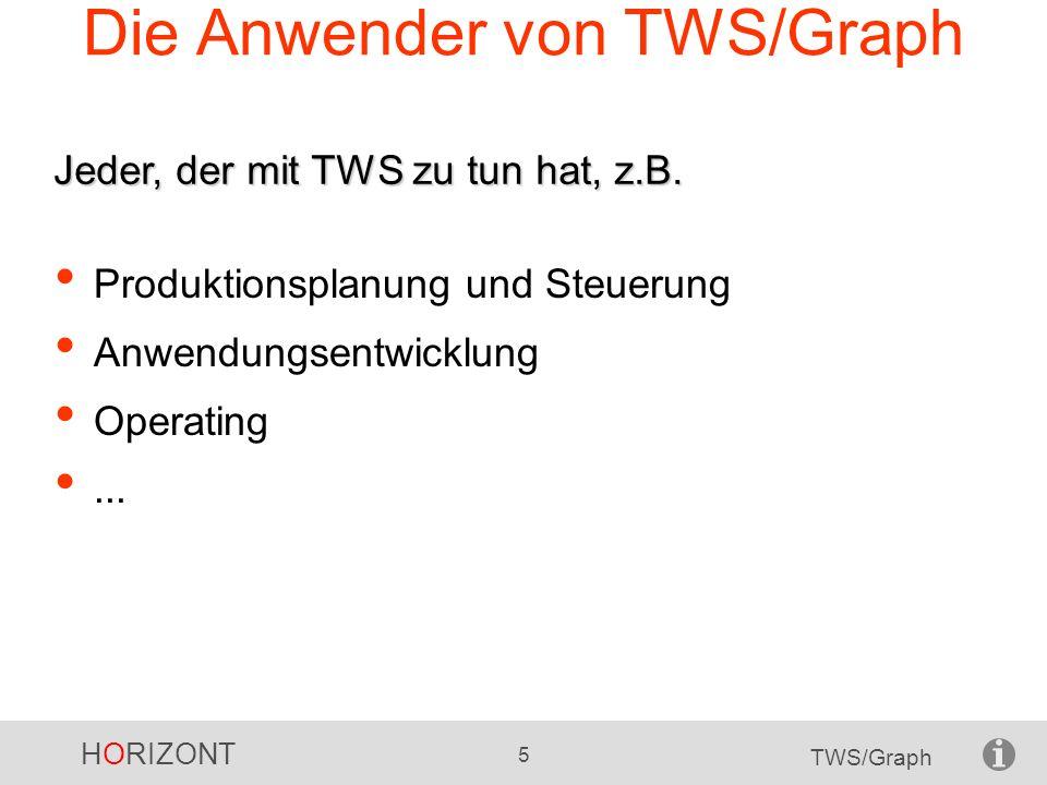 HORIZONT 5 TWS/Graph Jeder, der mit TWS zu tun hat, z.B. Die Anwender von TWS/Graph Produktionsplanung und Steuerung Anwendungsentwicklung Operating..