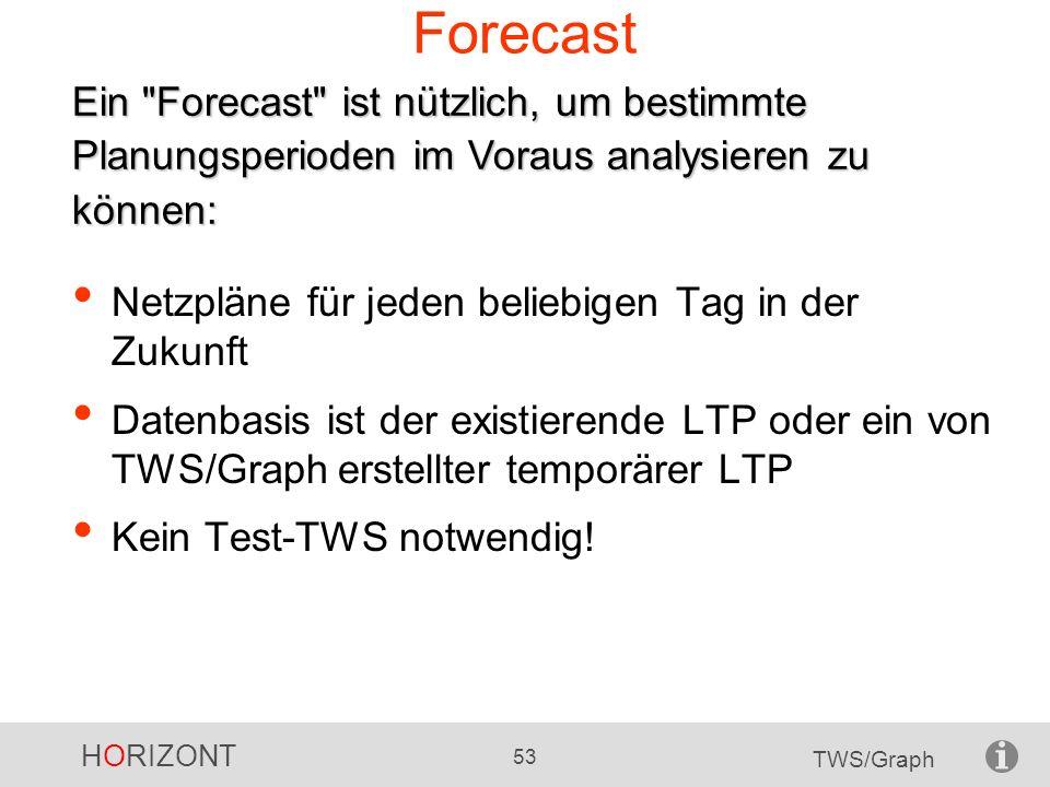 HORIZONT 53 TWS/Graph Forecast Netzpläne für jeden beliebigen Tag in der Zukunft Datenbasis ist der existierende LTP oder ein von TWS/Graph erstellter