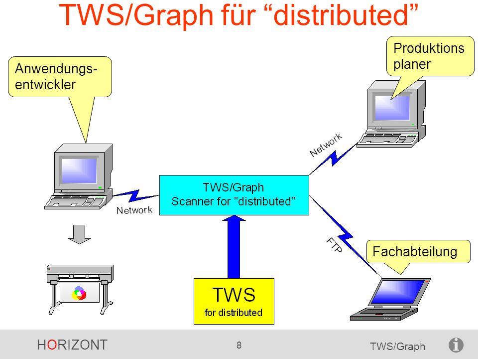 HORIZONT 39 TWS/Graph Multi TWS Monitor NT TWS1 Controller CP TWS/Graph Status Server TWS/Graph Status Collector TCP/IP TWS2 Controller CP LPAR 2 TWS/Graph Status Server TWS3 Controller CP LPAR 3 TWS/Graph Status Server