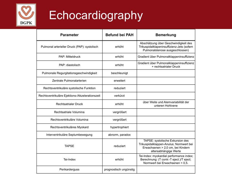 Laboratory assessment Diagnostic and prognostic marker