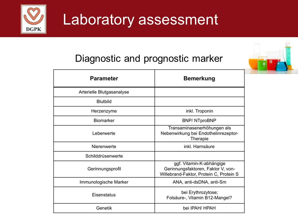 Laboratory assessment Diagnostic and prognostic marker