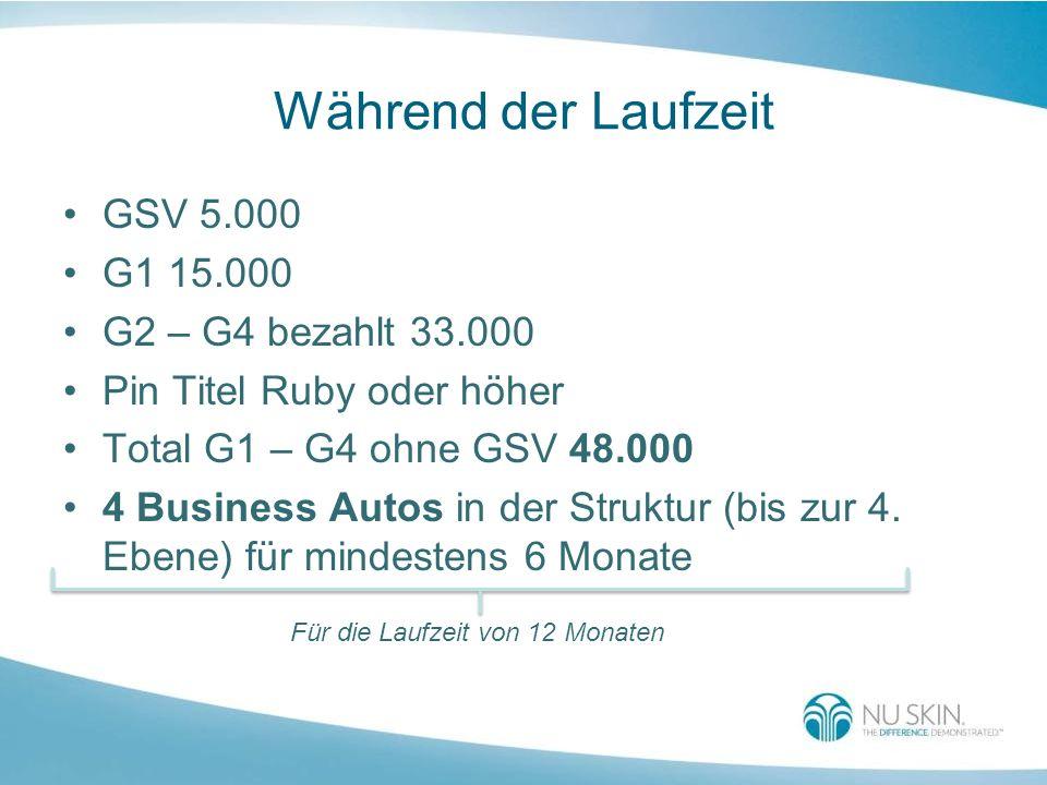 Während der Laufzeit GSV 5.000 G115.000 G2 – G4 bezahlt 33.000 Pin Titel Ruby oder höher Total G1 – G4 ohne GSV 48.000 4 Business Autos in der Struktu