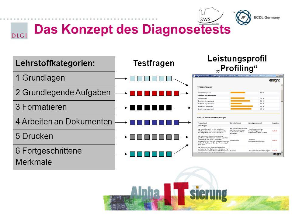 Das Konzept des Diagnosetests Testfragen Lehrstoffkategorien: 1 Grundlagen 2 Grundlegende Aufgaben 3 Formatieren 4 Arbeiten an Dokumenten 5 Drucken 6