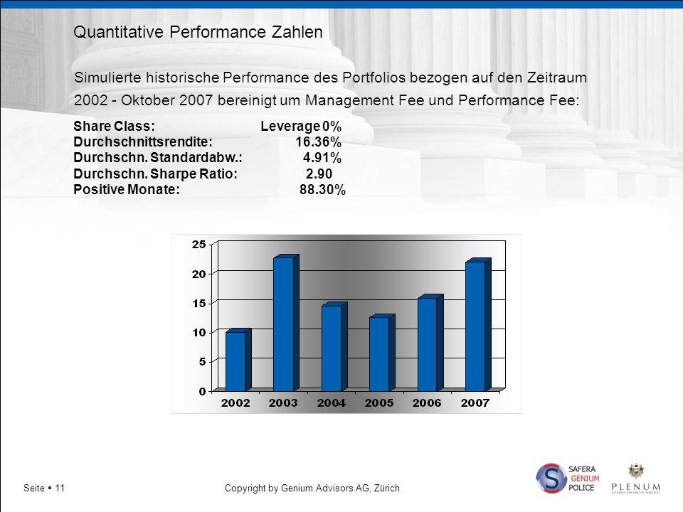 Copyright by Genium Advisors AG, ZürichSeite 11 Simulierte historische Performance des Portfolios bezogen auf den Zeitraum 2002 - Oktober 2007 bereini