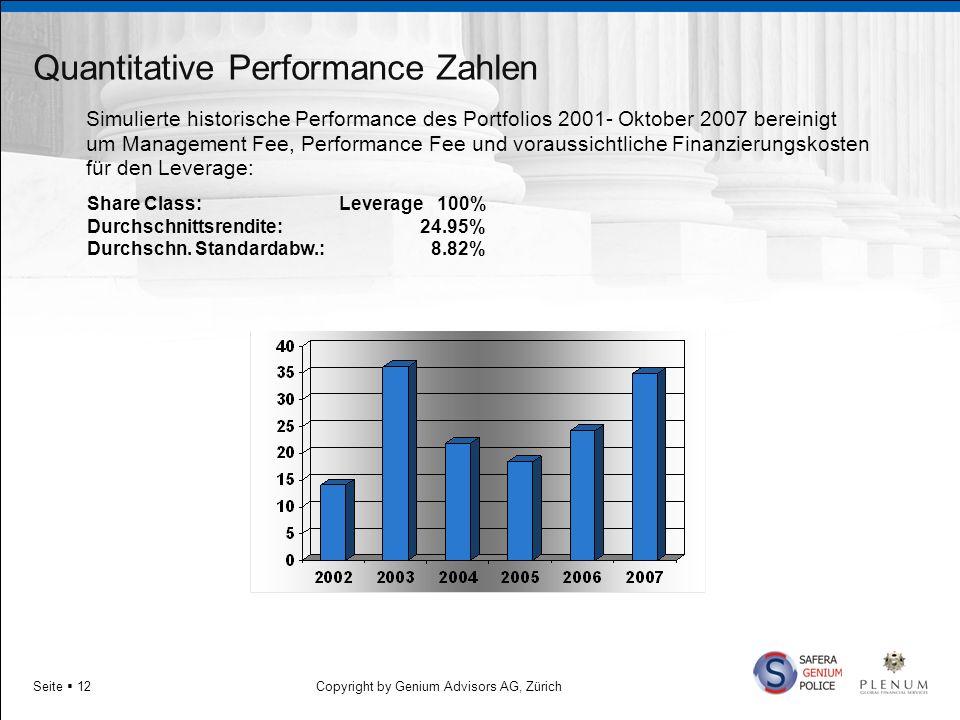 Copyright by Genium Advisors AG, ZürichSeite 12 Quantitative Performance Zahlen Simulierte historische Performance des Portfolios 2001- Oktober 2007 b