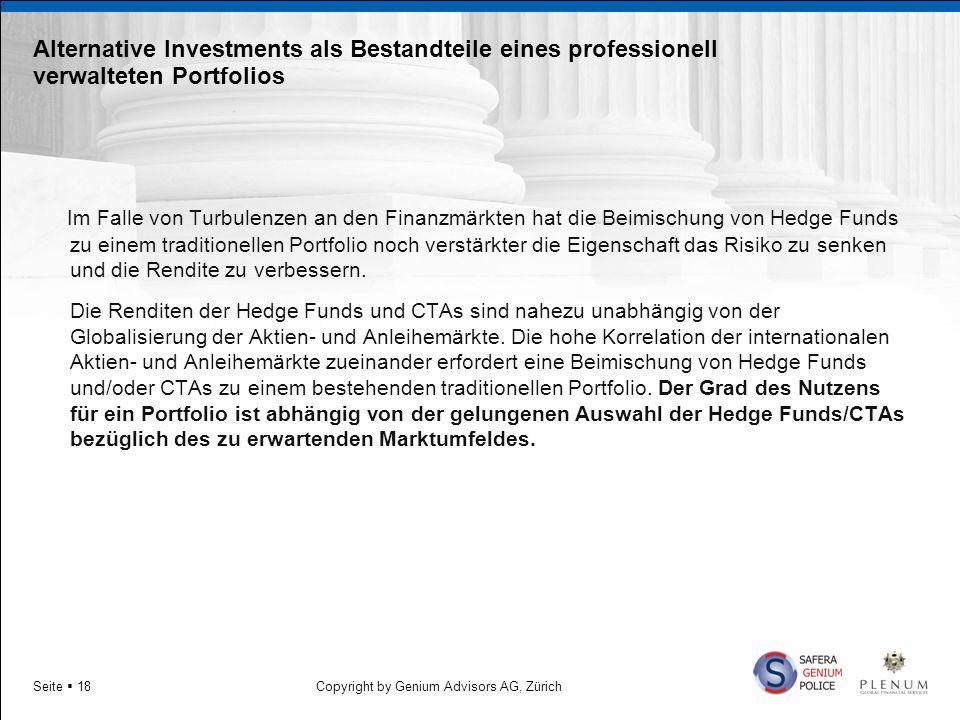 Copyright by Genium Advisors AG, ZürichSeite 18 Alternative Investments als Bestandteile eines professionell verwalteten Portfolios Im Falle von Turbu