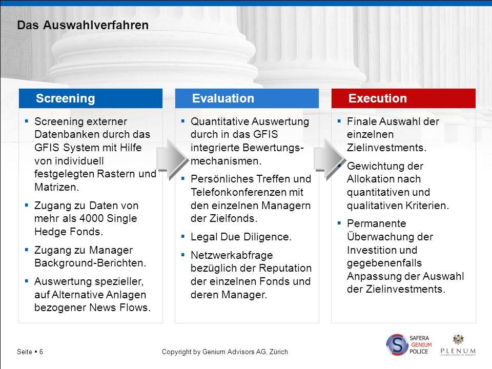 Copyright by Genium Advisors AG, ZürichSeite 6 Das Auswahlverfahren ScreeningEvaluationExecution Screening externer Datenbanken durch das GFIS System