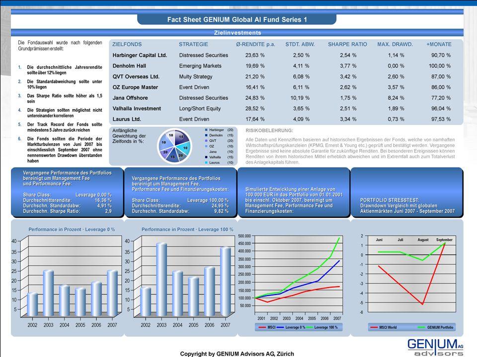 Copyright by Genium Advisors AG, ZürichSeite 8 Kunde Kosten Versicherung: 1,2% Einmalig 0,7% p.A.