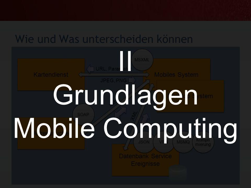 Sie brauchen was mobiles! Welche Lösung? Torsten Weber Mobile Betriebs- systeme Mobile Geschäfts- prozesse Mobile Geräte
