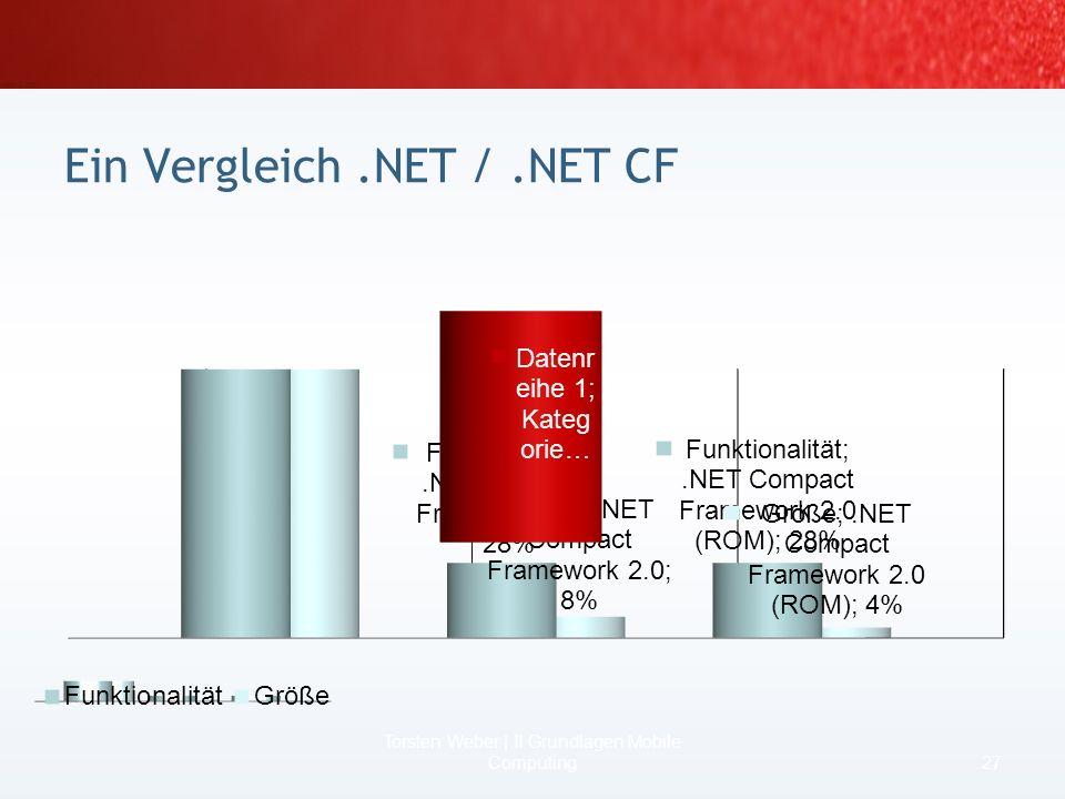 Entwicklung für das.NET Compact Framework –mit Visual Studio Standard Edition (2005) bzw. Professional (2008) (aber jeweils nie Express) native (C++)