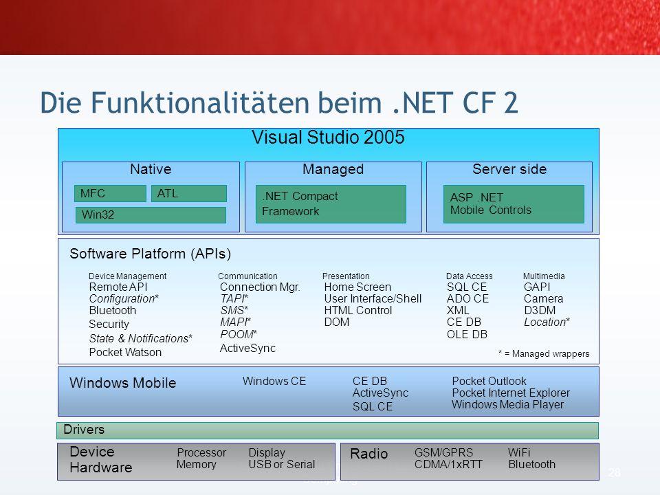 ist kompatible Teilmenge des.NET Framework für Windows CE-basierte Geräte bekannte.NET-Entwicklung –RAD für mobile Geräte –Designer, Debugger, Emulato