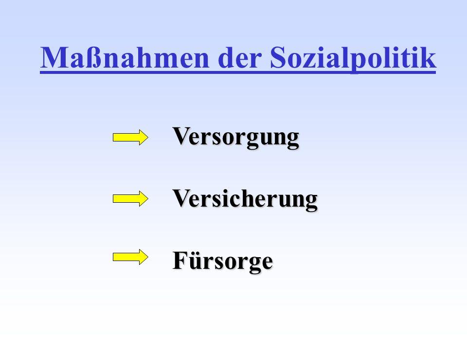 Ordoliberalismus 1948 – 1966/67 Freiheitlicher Liberalismus 1966/67 – Ende der 70er Wiederentdeckung der Ordnungspolitik Anfang 80er – 1990 Integration der DDR seit 1990 Entwicklungsphasen