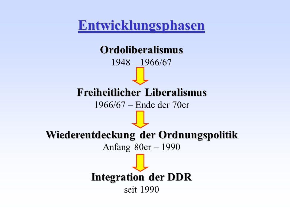 Ordoliberalismus 1948 – 1966/67 Freiheitlicher Liberalismus 1966/67 – Ende der 70er Wiederentdeckung der Ordnungspolitik Anfang 80er – 1990 Integratio