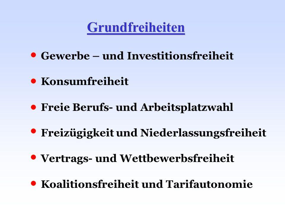 Grundfreiheiten Gewerbe – und Investitionsfreiheit Konsumfreiheit Freie Berufs- und Arbeitsplatzwahl Freizügigkeit und Niederlassungsfreiheit Vertrags