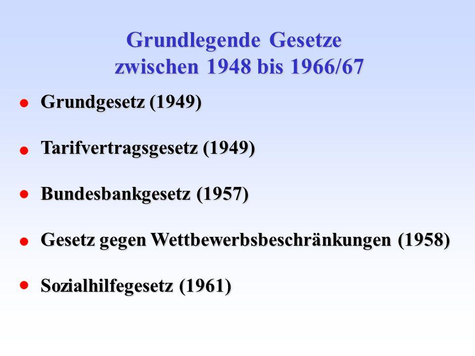Grundgesetz (1949) Tarifvertragsgesetz (1949) Bundesbankgesetz (1957) Gesetz gegen Wettbewerbsbeschränkungen (1958) Sozialhilfegesetz (1961) Grundlege