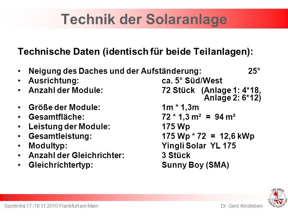 Technik der Solaranlage Technische Daten (identisch für beide Teilanlagen): Neigung des Daches und der Aufständerung:25° Ausrichtung:ca. 5° Süd/West A