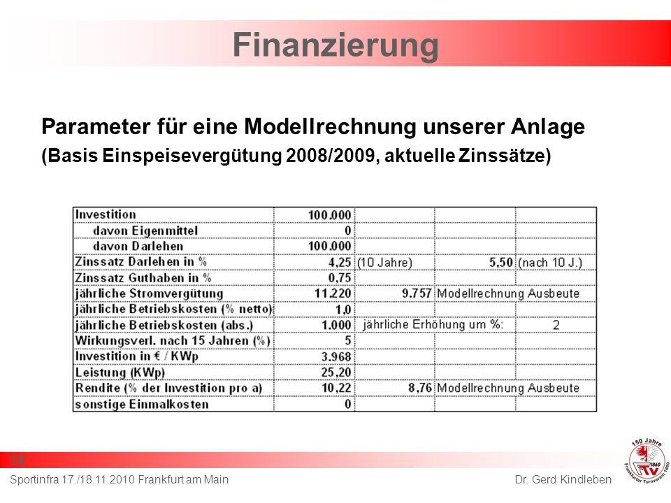 Finanzierung Parameter für eine Modellrechnung unserer Anlage (Basis Einspeisevergütung 2008/2009, aktuelle Zinssätze) Dr. Gerd KindlebenSportinfra 17