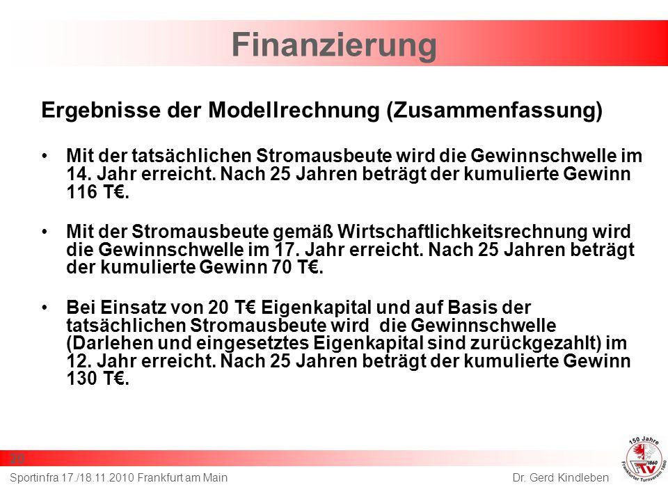 Finanzierung Ergebnisse der Modellrechnung (Zusammenfassung) Mit der tatsächlichen Stromausbeute wird die Gewinnschwelle im 14. Jahr erreicht. Nach 25