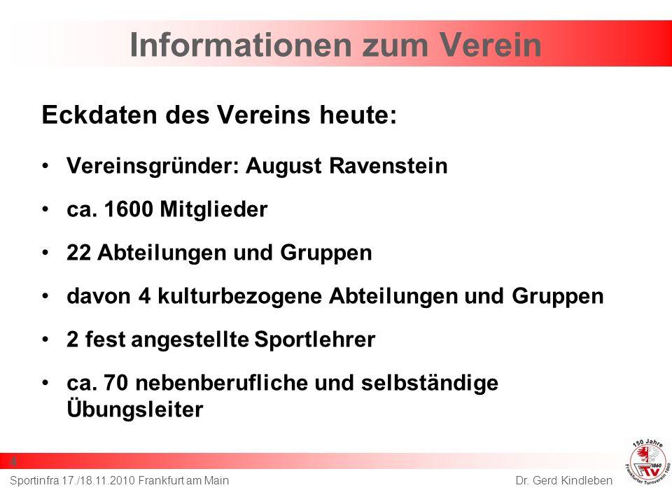 Eckdaten des Vereins heute: Vereinsgründer: August Ravenstein ca. 1600 Mitglieder 22 Abteilungen und Gruppen davon 4 kulturbezogene Abteilungen und Gr