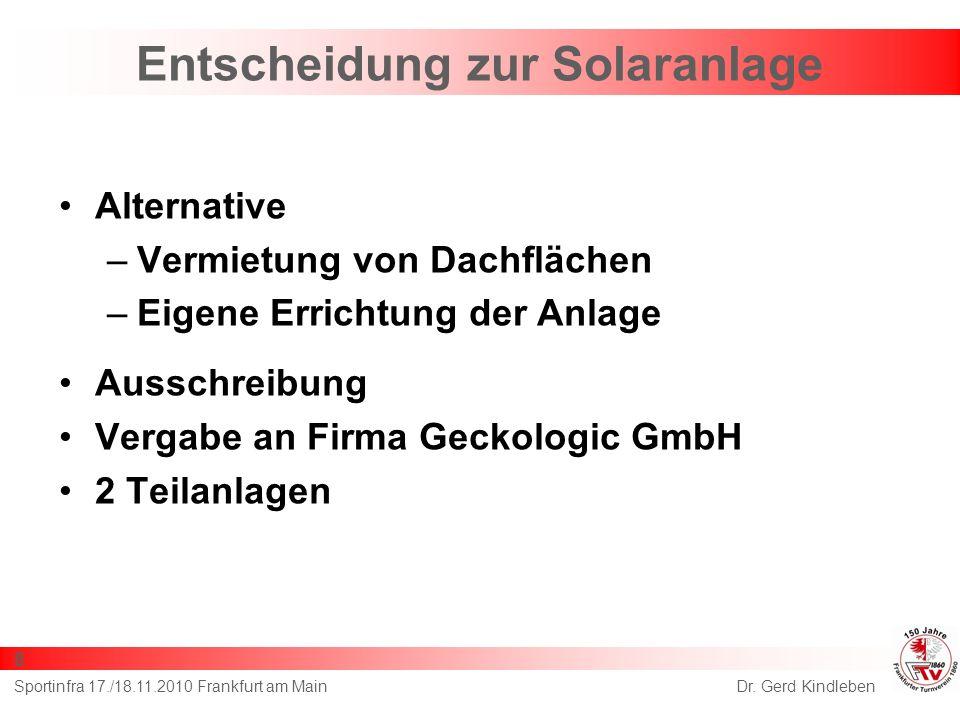 Entscheidung zur Solaranlage Alternative –Vermietung von Dachflächen –Eigene Errichtung der Anlage Ausschreibung Vergabe an Firma Geckologic GmbH 2 Teilanlagen Dr.