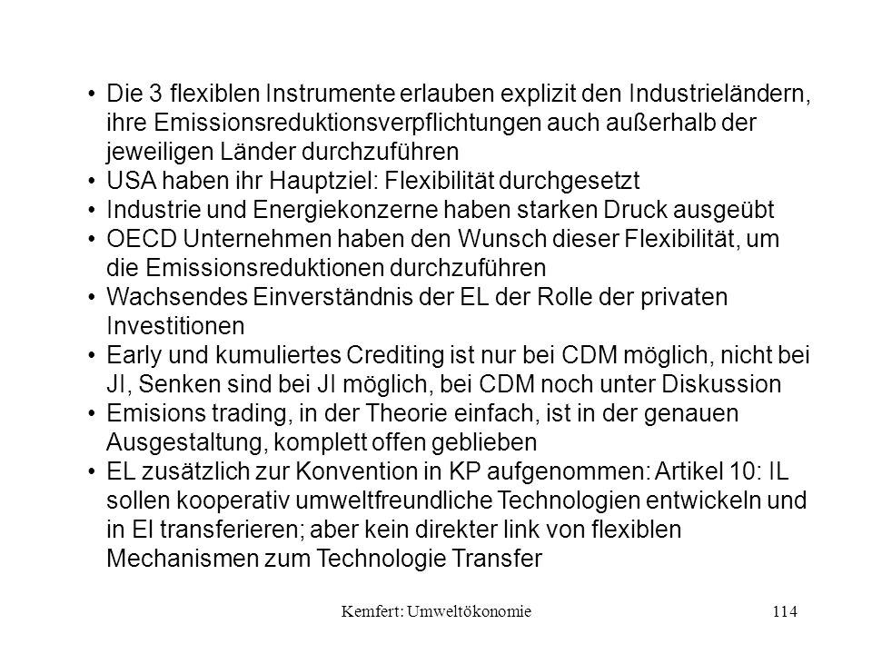 Kemfert: Umweltökonomie114 Die 3 flexiblen Instrumente erlauben explizit den Industrieländern, ihre Emissionsreduktionsverpflichtungen auch außerhalb der jeweiligen Länder durchzuführen USA haben ihr Hauptziel: Flexibilität durchgesetzt Industrie und Energiekonzerne haben starken Druck ausgeübt OECD Unternehmen haben den Wunsch dieser Flexibilität, um die Emissionsreduktionen durchzuführen Wachsendes Einverständnis der EL der Rolle der privaten Investitionen Early und kumuliertes Crediting ist nur bei CDM möglich, nicht bei JI, Senken sind bei JI möglich, bei CDM noch unter Diskussion Emisions trading, in der Theorie einfach, ist in der genauen Ausgestaltung, komplett offen geblieben EL zusätzlich zur Konvention in KP aufgenommen: Artikel 10: IL sollen kooperativ umweltfreundliche Technologien entwickeln und in El transferieren; aber kein direkter link von flexiblen Mechanismen zum Technologie Transfer
