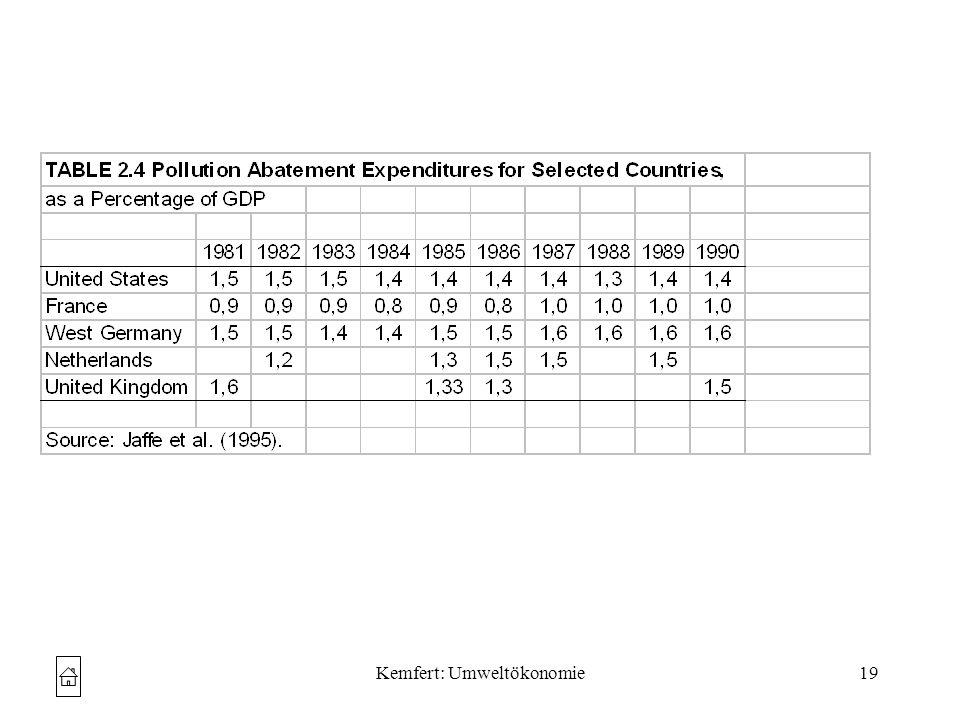 Kemfert: Umweltökonomie19