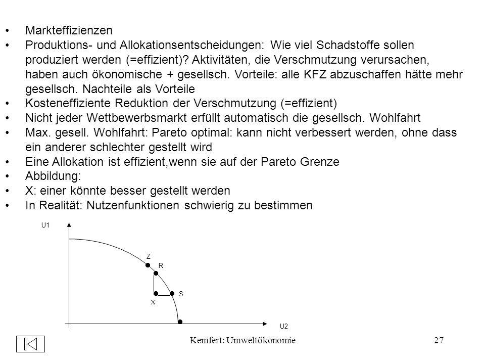 Kemfert: Umweltökonomie27 Markteffizienzen Produktions- und Allokationsentscheidungen: Wie viel Schadstoffe sollen produziert werden (=effizient).