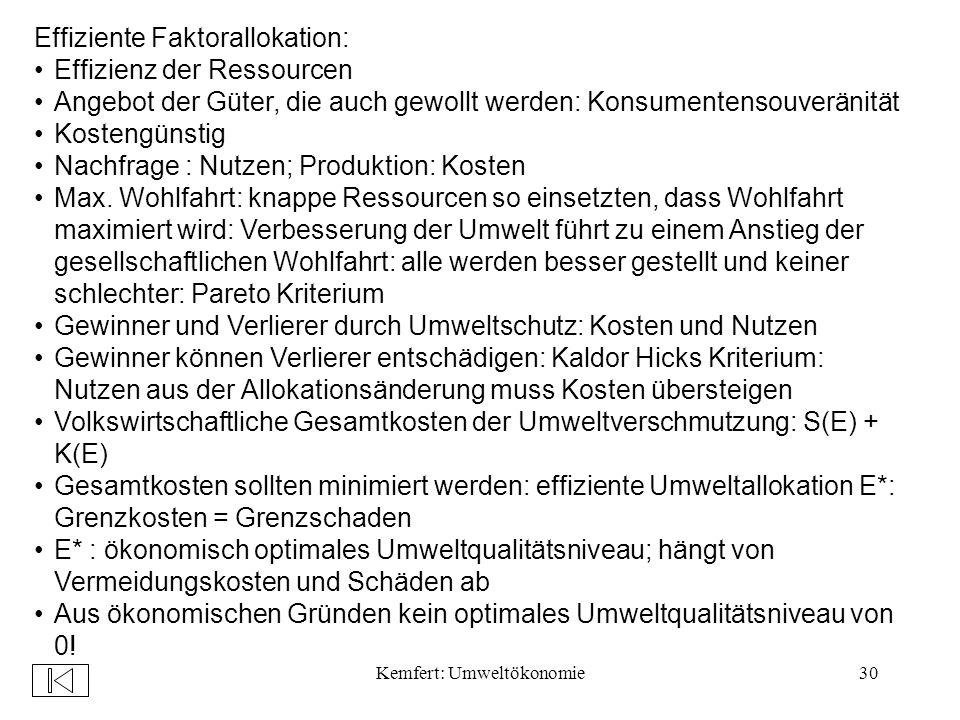 Kemfert: Umweltökonomie30 Effiziente Faktorallokation: Effizienz der Ressourcen Angebot der Güter, die auch gewollt werden: Konsumentensouveränität Kostengünstig Nachfrage : Nutzen; Produktion: Kosten Max.