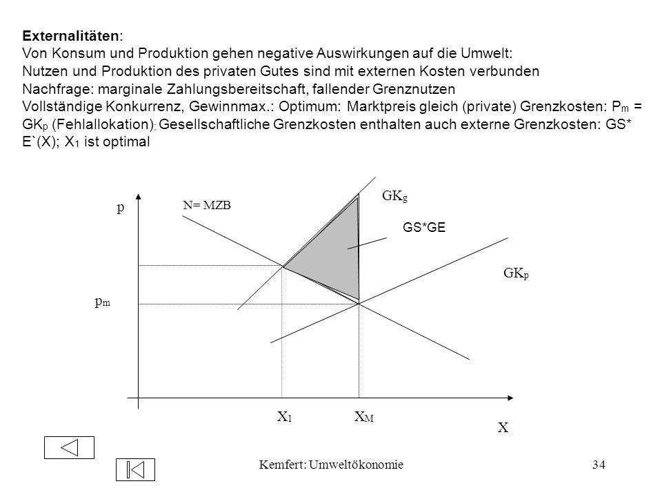 Kemfert: Umweltökonomie34 Externalitäten: Von Konsum und Produktion gehen negative Auswirkungen auf die Umwelt: Nutzen und Produktion des privaten Gutes sind mit externen Kosten verbunden Nachfrage: marginale Zahlungsbereitschaft, fallender Grenznutzen Vollständige Konkurrenz, Gewinnmax.: Optimum: Marktpreis gleich (private) Grenzkosten: P m = GK p (Fehlallokation) ; Gesellschaftliche Grenzkosten enthalten auch externe Grenzkosten: GS* E`(X); X 1 ist optimal X p pmpm X1X1 XMXM GK p GK g GS*GE N= MZB