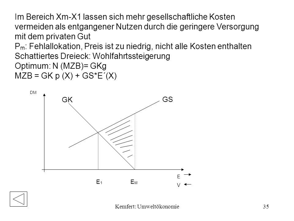 Kemfert: Umweltökonomie35 Im Bereich Xm-X1 lassen sich mehr gesellschaftliche Kosten vermeiden als entgangener Nutzen durch die geringere Versorgung mit dem privaten Gut P m : Fehlallokation, Preis ist zu niedrig, nicht alle Kosten enthalten Schattiertes Dreieck: Wohlfahrtssteigerung Optimum: N (MZB)= GKg MZB = GK p (X) + GS*E´(X) EMEM E1E1 GK GS EVEV DM