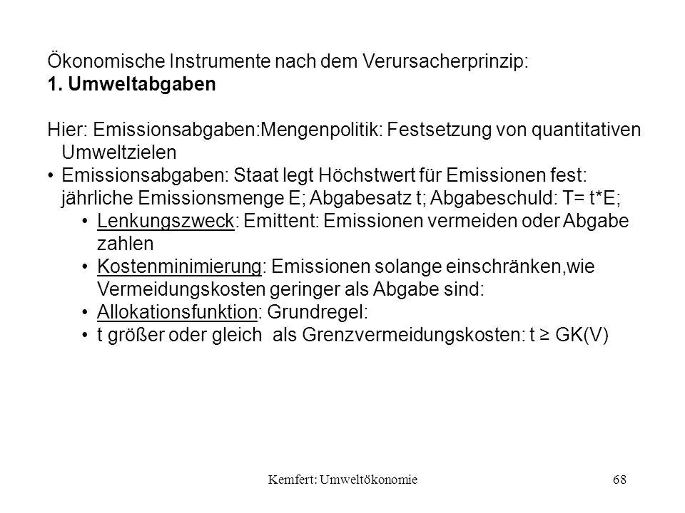 Kemfert: Umweltökonomie68 Ökonomische Instrumente nach dem Verursacherprinzip: 1.