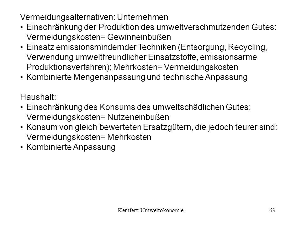 Kemfert: Umweltökonomie69 Vermeidungsalternativen: Unternehmen Einschränkung der Produktion des umweltverschmutzenden Gutes: Vermeidungskosten= Gewinneinbußen Einsatz emissionsmindernder Techniken (Entsorgung, Recycling, Verwendung umweltfreundlicher Einsatzstoffe, emissionsarme Produktionsverfahren); Mehrkosten= Vermeidungskosten Kombinierte Mengenanpassung und technische Anpassung Haushalt: Einschränkung des Konsums des umweltschädlichen Gutes; Vermeidungskosten= Nutzeneinbußen Konsum von gleich bewerteten Ersatzgütern, die jedoch teurer sind: Vermeidungskosten= Mehrkosten Kombinierte Anpassung