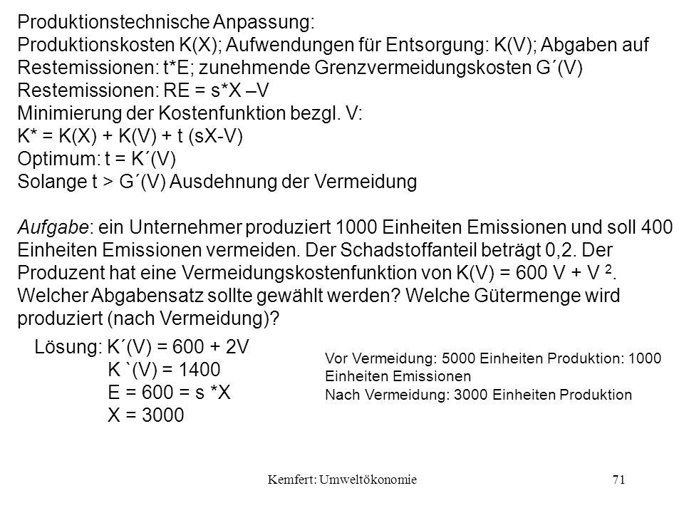 Kemfert: Umweltökonomie71 Produktionstechnische Anpassung: Produktionskosten K(X); Aufwendungen für Entsorgung: K(V); Abgaben auf Restemissionen: t*E; zunehmende Grenzvermeidungskosten G´(V) Restemissionen: RE = s*X –V Minimierung der Kostenfunktion bezgl.