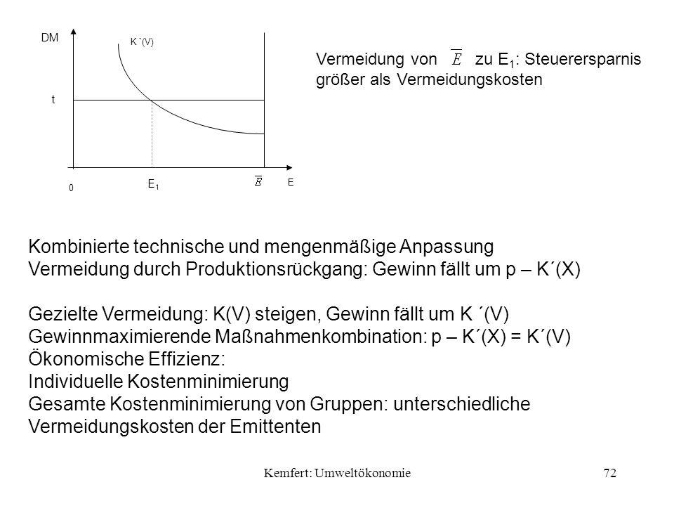 Kemfert: Umweltökonomie72 t K `(V) 0 E DM E1E1 Vermeidung von zu E 1 : Steuerersparnis größer als Vermeidungskosten Kombinierte technische und mengenmäßige Anpassung Vermeidung durch Produktionsrückgang: Gewinn fällt um p – K´(X) Gezielte Vermeidung: K(V) steigen, Gewinn fällt um K ´(V) Gewinnmaximierende Maßnahmenkombination: p – K´(X) = K´(V) Ökonomische Effizienz: Individuelle Kostenminimierung Gesamte Kostenminimierung von Gruppen: unterschiedliche Vermeidungskosten der Emittenten