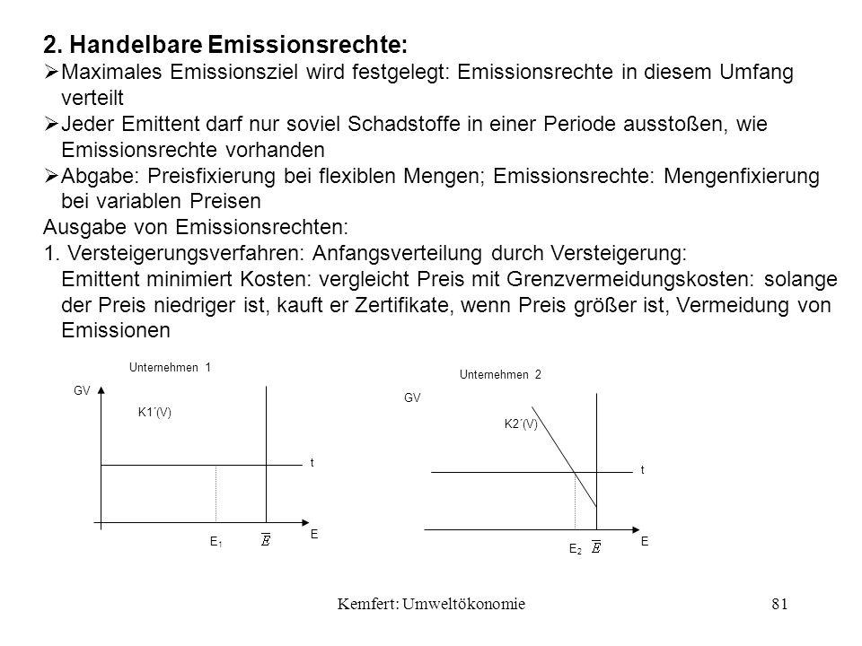 Kemfert: Umweltökonomie81 2.