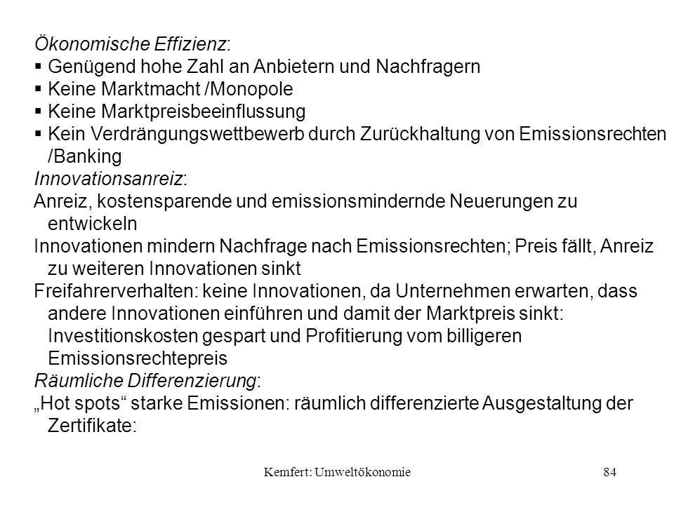 Kemfert: Umweltökonomie84 Ökonomische Effizienz: Genügend hohe Zahl an Anbietern und Nachfragern Keine Marktmacht /Monopole Keine Marktpreisbeeinflussung Kein Verdrängungswettbewerb durch Zurückhaltung von Emissionsrechten /Banking Innovationsanreiz: Anreiz, kostensparende und emissionsmindernde Neuerungen zu entwickeln Innovationen mindern Nachfrage nach Emissionsrechten; Preis fällt, Anreiz zu weiteren Innovationen sinkt Freifahrerverhalten: keine Innovationen, da Unternehmen erwarten, dass andere Innovationen einführen und damit der Marktpreis sinkt: Investitionskosten gespart und Profitierung vom billigeren Emissionsrechtepreis Räumliche Differenzierung: Hot spots starke Emissionen: räumlich differenzierte Ausgestaltung der Zertifikate: