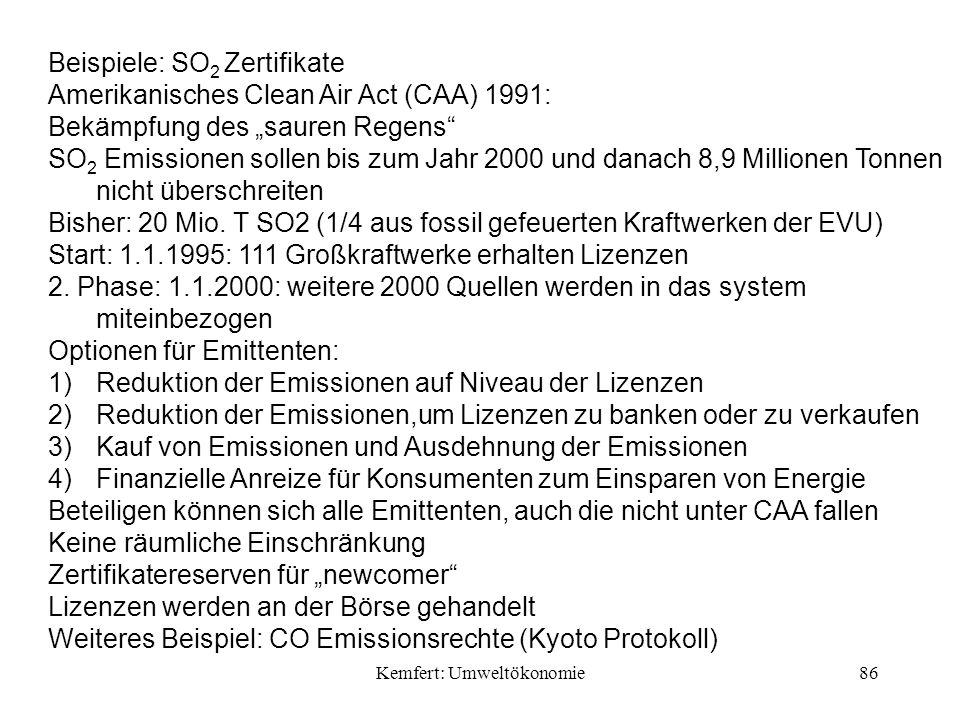 Kemfert: Umweltökonomie86 Beispiele: SO 2 Zertifikate Amerikanisches Clean Air Act (CAA) 1991: Bekämpfung des sauren Regens SO 2 Emissionen sollen bis zum Jahr 2000 und danach 8,9 Millionen Tonnen nicht überschreiten Bisher: 20 Mio.