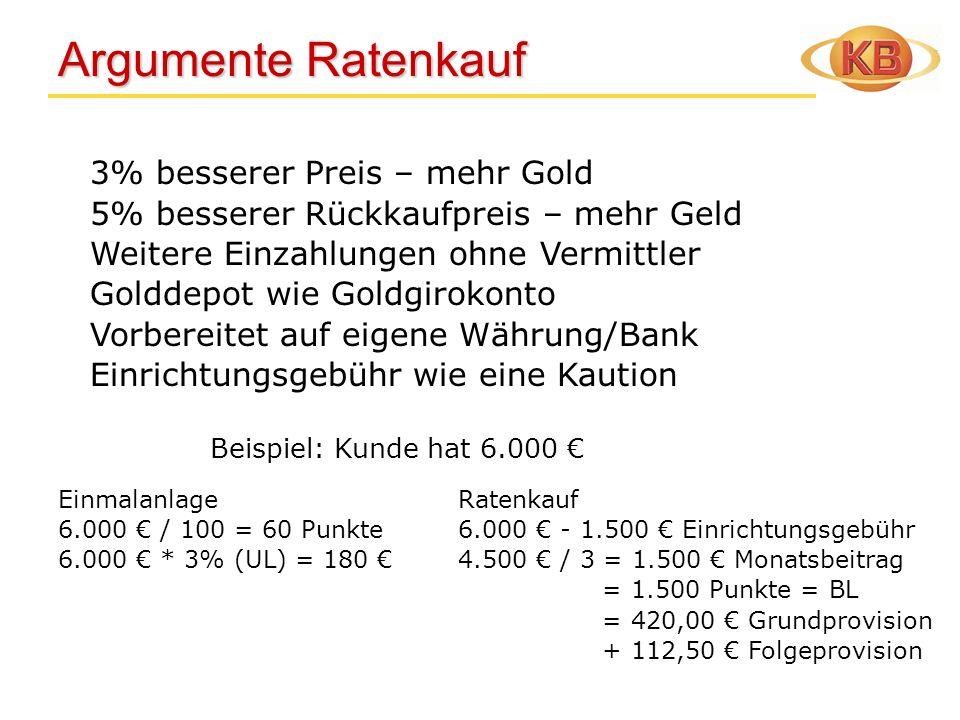 Argumente Ratenkauf Argumente Ratenkauf Beispiel: Kunde hat 6.000 3% besserer Preis – mehr Gold 5% besserer Rückkaufpreis – mehr Geld Weitere Einzahlu