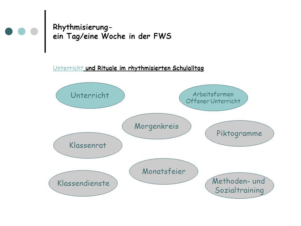 Rhythmisierung- ein Tag/eine Woche an der FWS Strukturierung des Schulalltages Kind- und lerngerechte Rhythmisierung des Vormittags in Form von Unterrichts- und Freizeitblöcken sowie Phasen individueller Lernzeiten birgt Impulse für eine Veränderung des Lehrens und Lernens.
