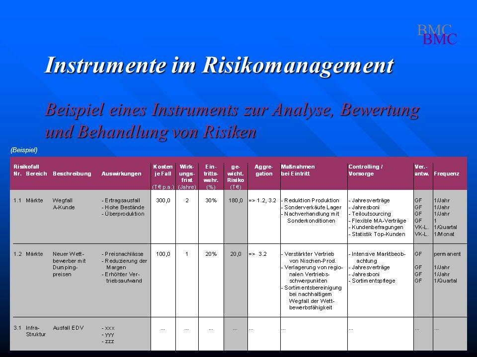 BMC Instrumente im Risikomanagement Beispiel eines Instruments zur Analyse, Bewertung und Behandlung von Risiken (Beispiel)