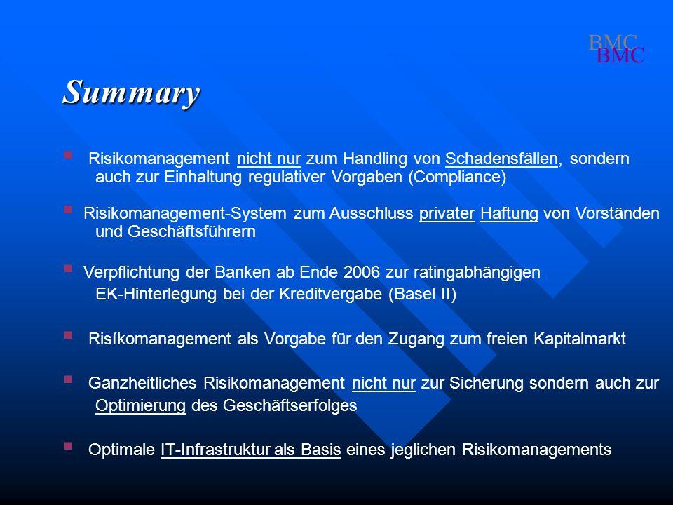 BMC Summary Risikomanagement nicht nur zum Handling von Schadensfällen, sondern auch zur Einhaltung regulativer Vorgaben (Compliance) Risikomanagement