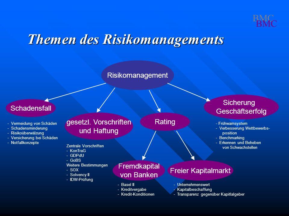 BMC Summary Risikomanagement nicht nur zum Handling von Schadensfällen, sondern auch zur Einhaltung regulativer Vorgaben (Compliance) Risikomanagement-System zum Ausschluss privater Haftung von Vorständen und Geschäftsführern Verpflichtung der Banken ab Ende 2006 zur ratingabhängigen EK-Hinterlegung bei der Kreditvergabe (Basel II) Risíkomanagement als Vorgabe für den Zugang zum freien Kapitalmarkt Ganzheitliches Risikomanagement nicht nur zur Sicherung sondern auch zur Optimierung des Geschäftserfolges Optimale IT-Infrastruktur als Basis eines jeglichen Risikomanagements