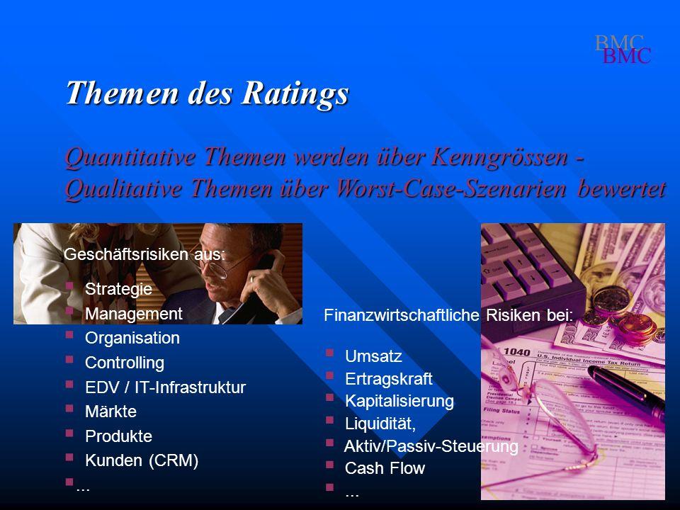 Geschäftsrisiken aus: Strategie Management Organisation Controlling EDV / IT-Infrastruktur Märkte Produkte Kunden (CRM)... BMC Themen des Ratings Quan